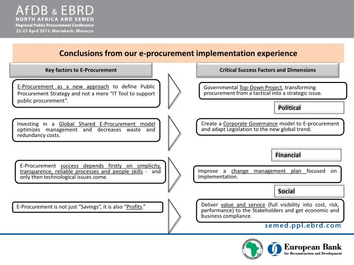Conclusions from our e-procurement implementation experience
