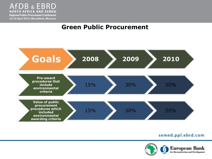 Green Public Procurement