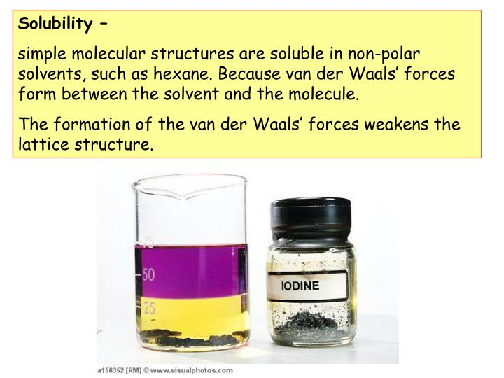 Solubility –
