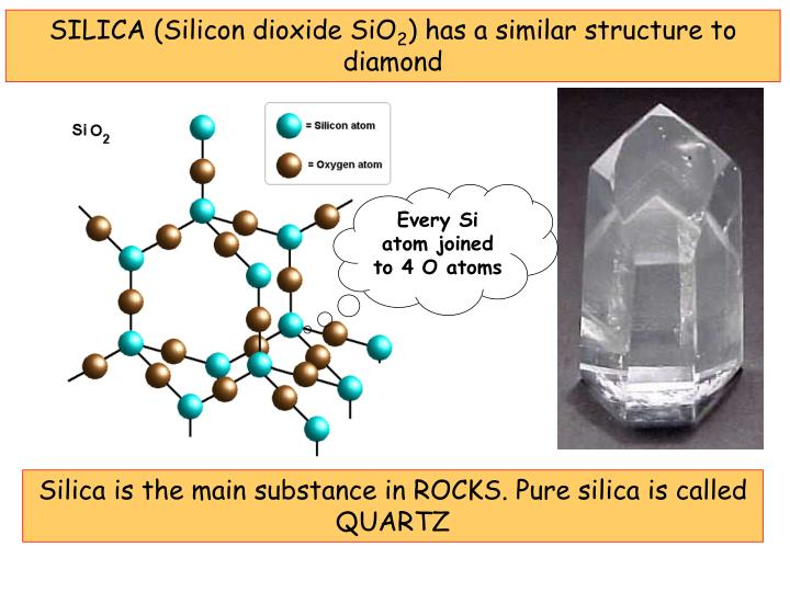 SILICA (Silicon dioxide SiO