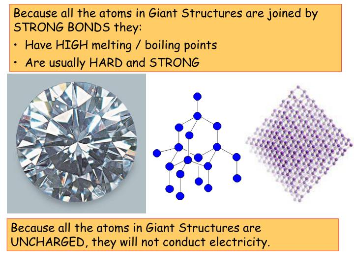 Because all the atoms in Giant Structures are joined by STRONG BONDS they: