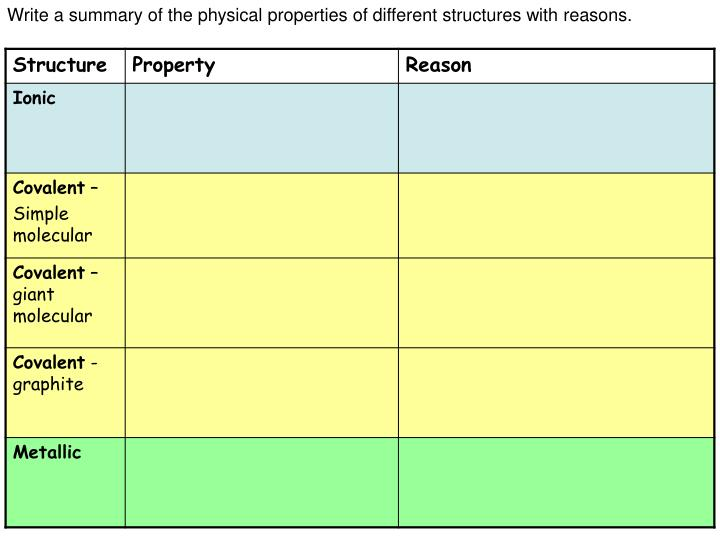 Write a summary of the physical properties of different structures with reasons.