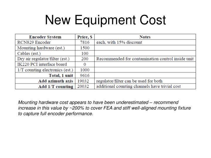 New Equipment Cost