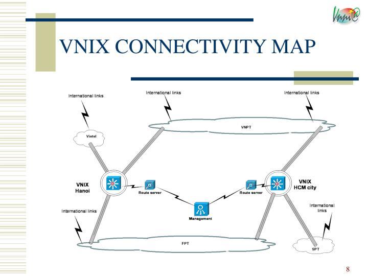 VNIX CONNECTIVITY MAP