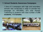 7 school students awareness campaigns