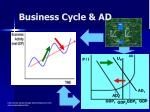 business cycle ad