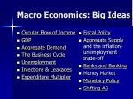 macro economics big ideas