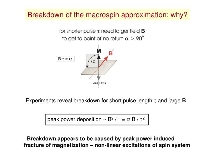 Breakdown of the macrospin approximation: why?