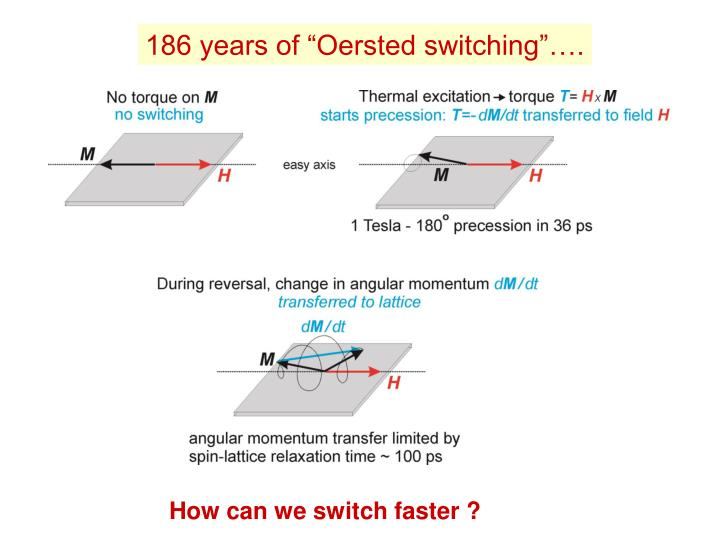 "186 years of ""Oersted switching""…."