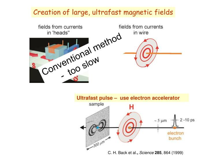 Creation of large, ultrafast magnetic fields