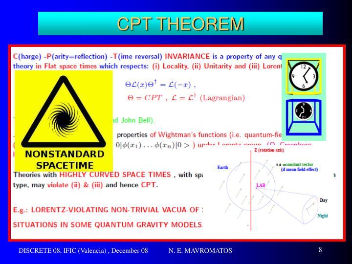 CPT THEOREM