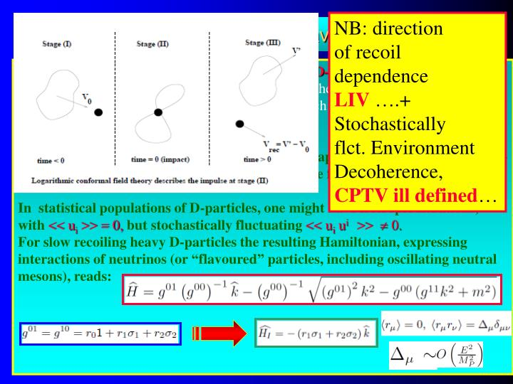 NB: direction