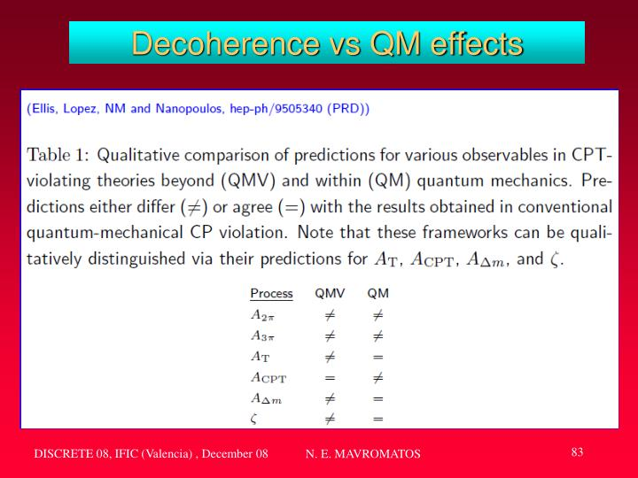 Decoherence vs QM effects