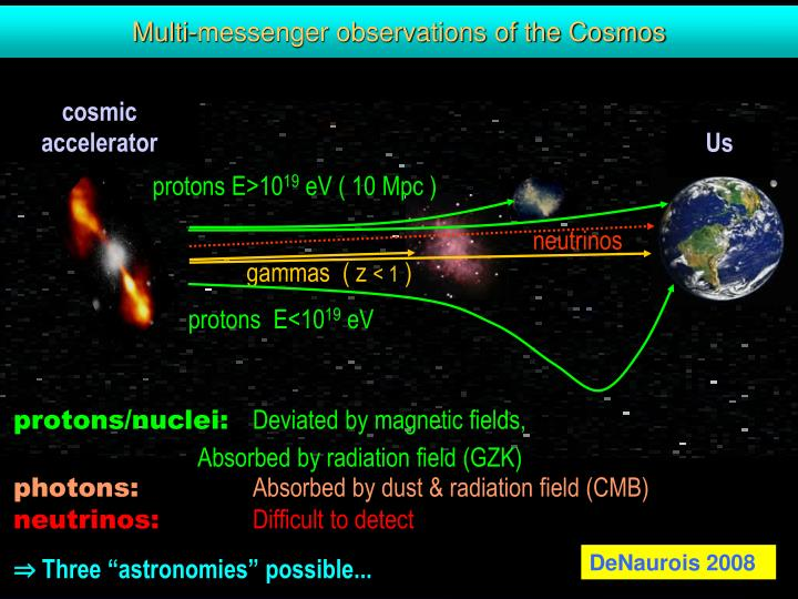 Multi-messenger observations of the Cosmos