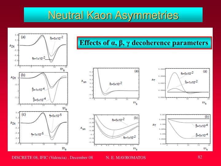 Neutral Kaon Asymmetries