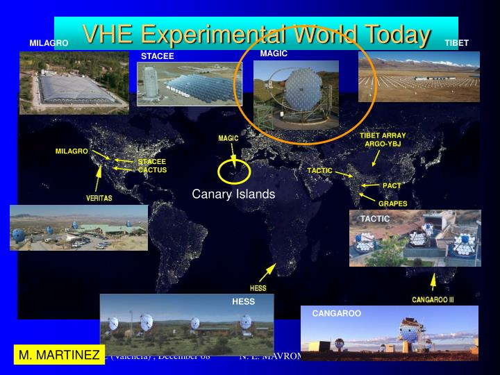 VHE Experimental World Today