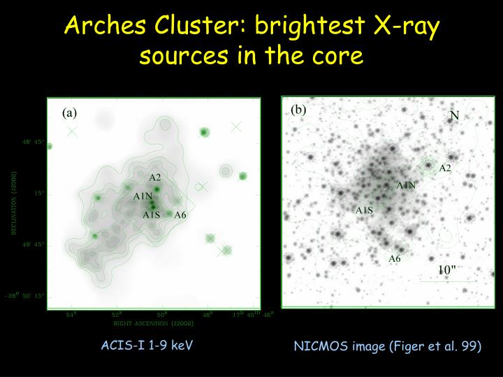 Arches Cluster: brightest X-ray sources in the core