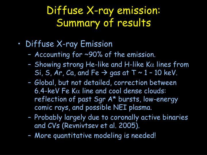 Diffuse X-ray emission: