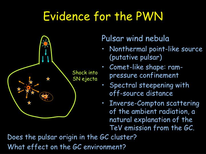 Evidence for the PWN