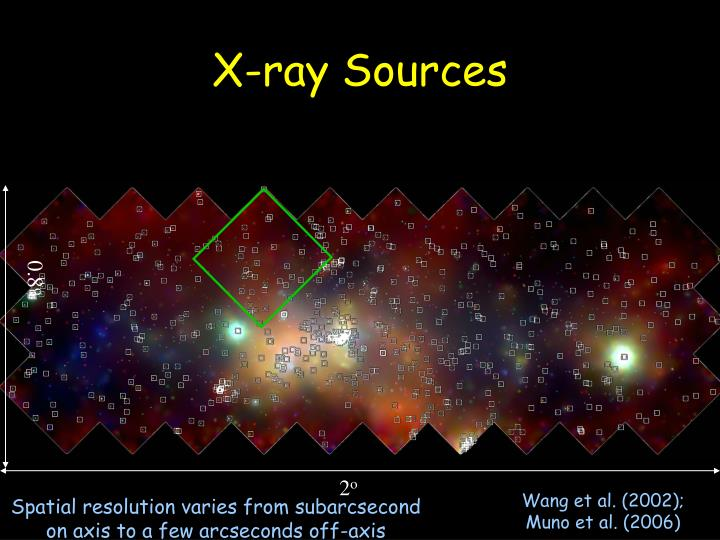 X ray sources