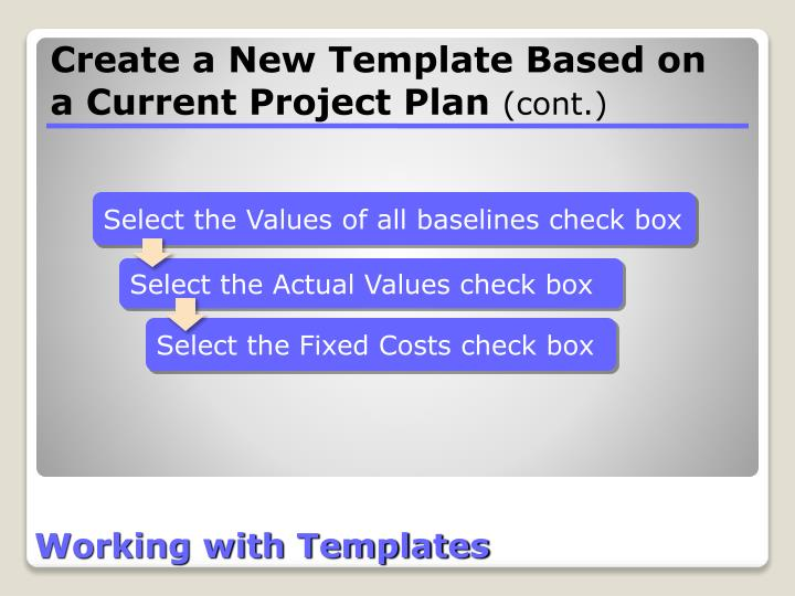 Working with Templates