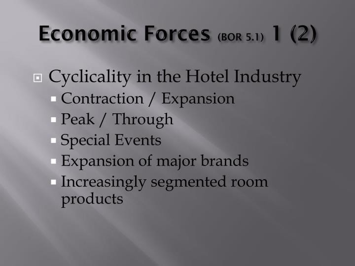 Economic Forces