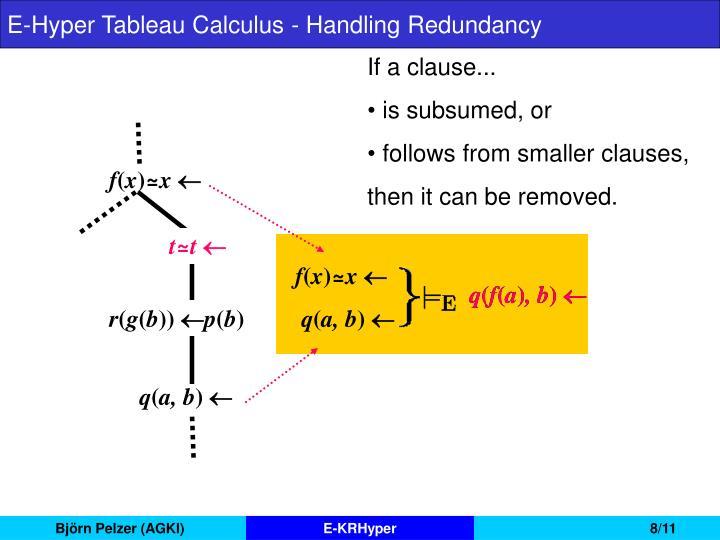 E-Hyper Tableau Calculus - Handling Redundancy