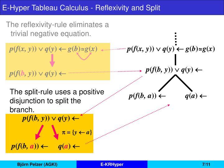 E-Hyper Tableau Calculus - Reflexivity and Split