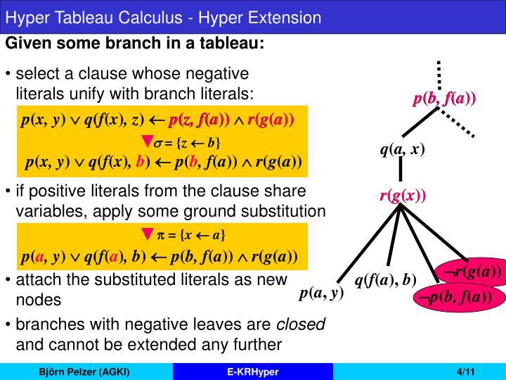 Hyper Tableau Calculus - Hyper Extension
