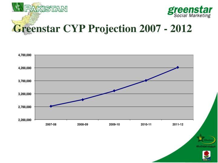 Greenstar CYP Projection 2007 - 2012