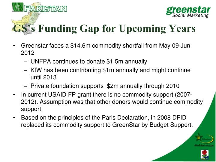 GS's Funding Gap for Upcoming Years