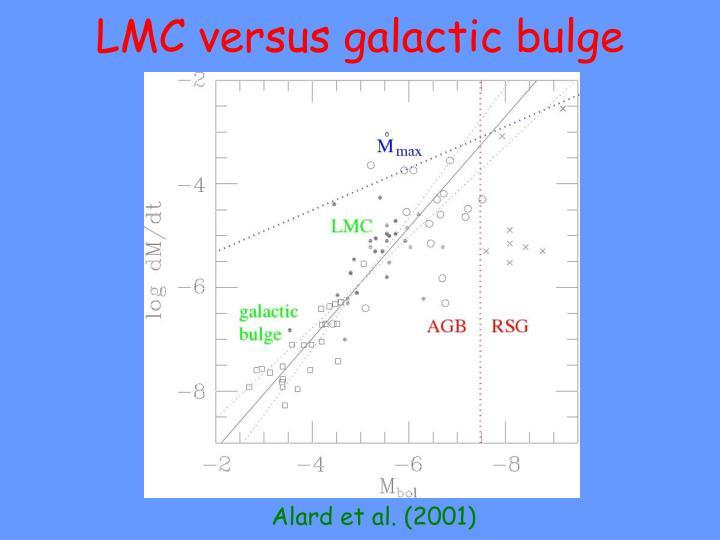 LMC versus galactic bulge