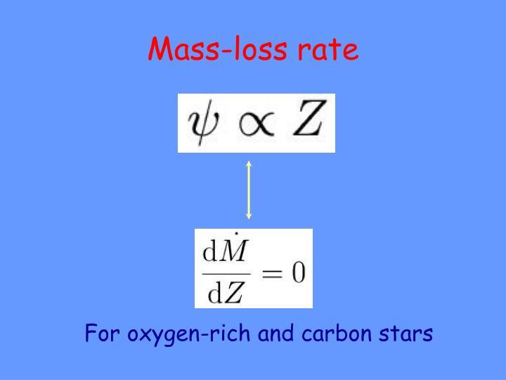 Mass-loss rate
