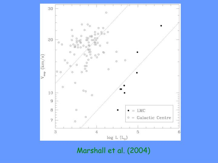 Marshall et al. (2004)