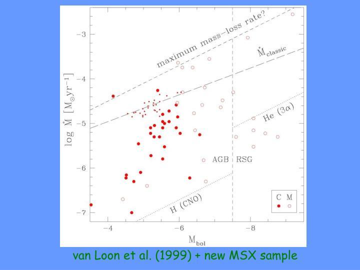 van Loon et al. (1999) + new MSX sample
