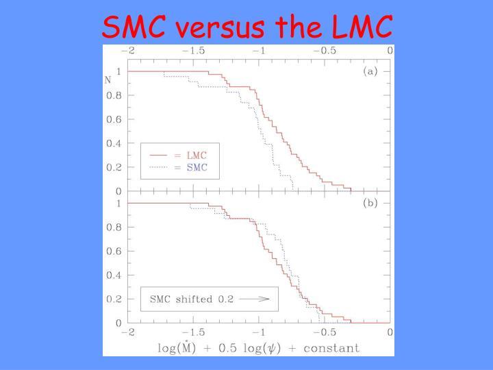 SMC versus the LMC