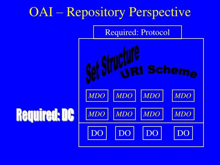 OAI – Repository Perspective