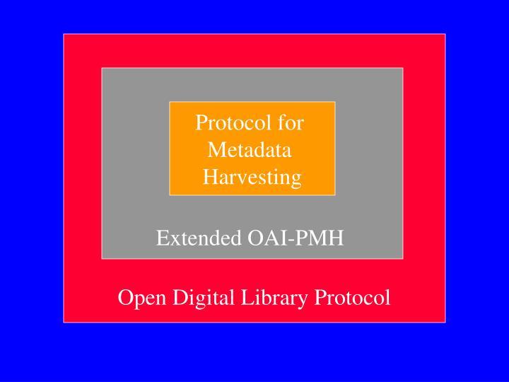 Extended OAI-PMH