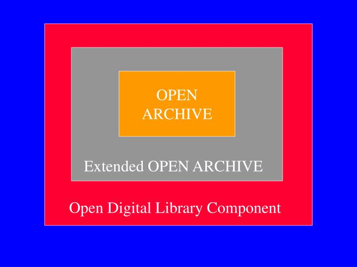 Extended OPEN ARCHIVE