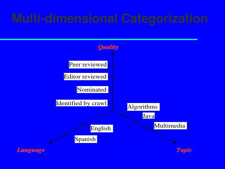 Multi-dimensional Categorization