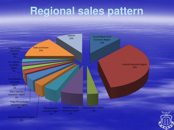 Regional sales pattern