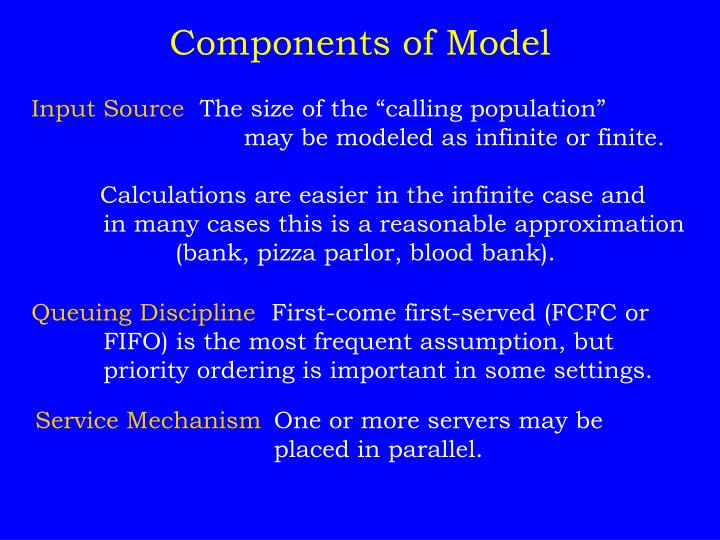 Components of model