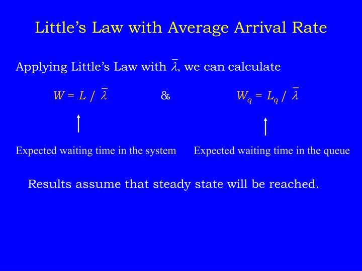Little's Law with Average Arrival Rate