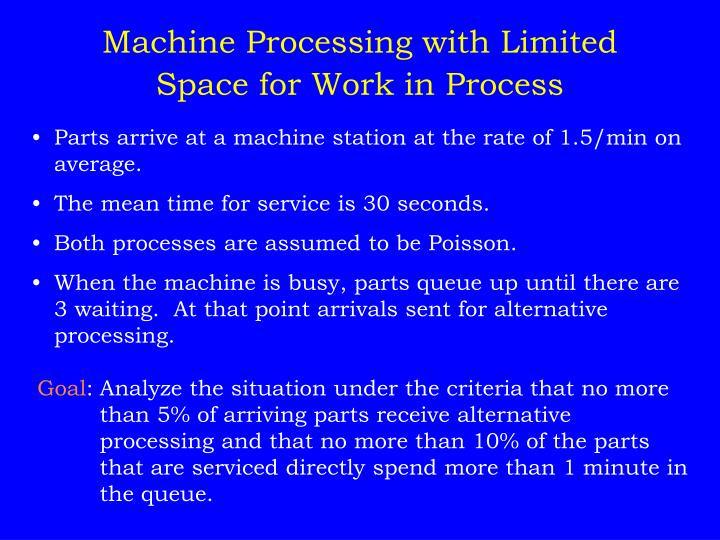 Machine Processing with Limited Space for Work in Process