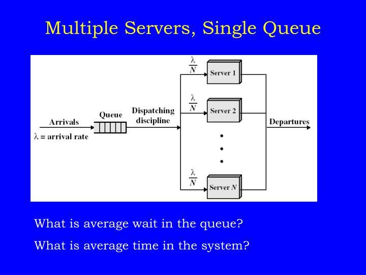 Multiple Servers, Single Queue