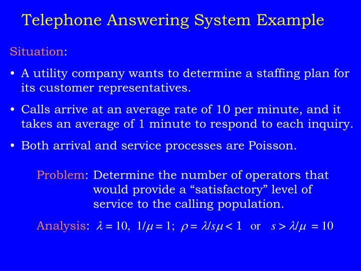 Telephone Answering System Example