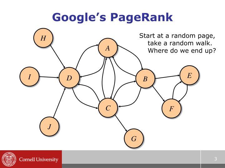 Google s pagerank
