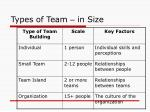 types of team in size1