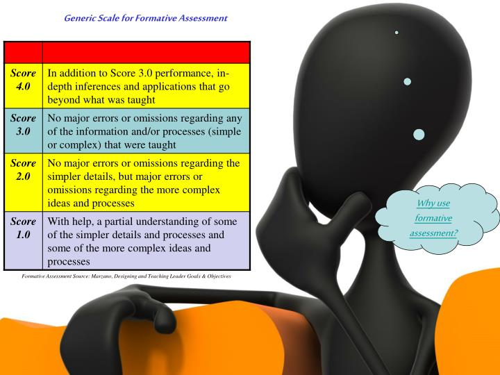 Generic Scale for Formative Assessment