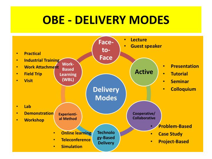 Obe delivery modes